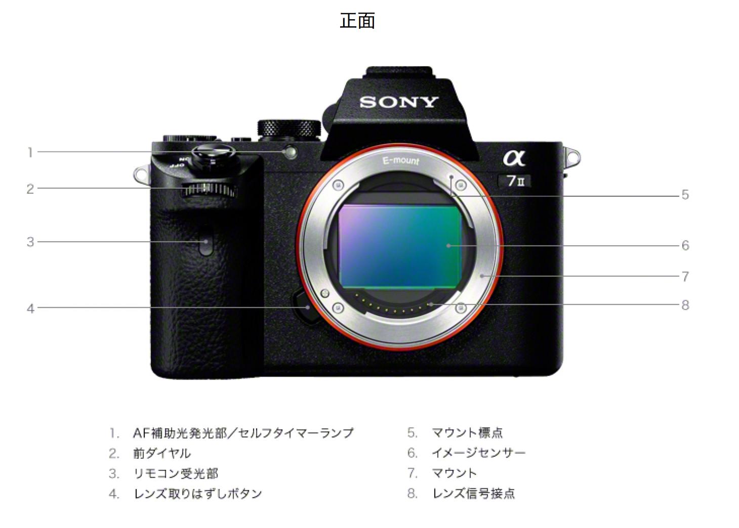 Sony A7 II (có thể) đã được ra mắt !!? - 44500