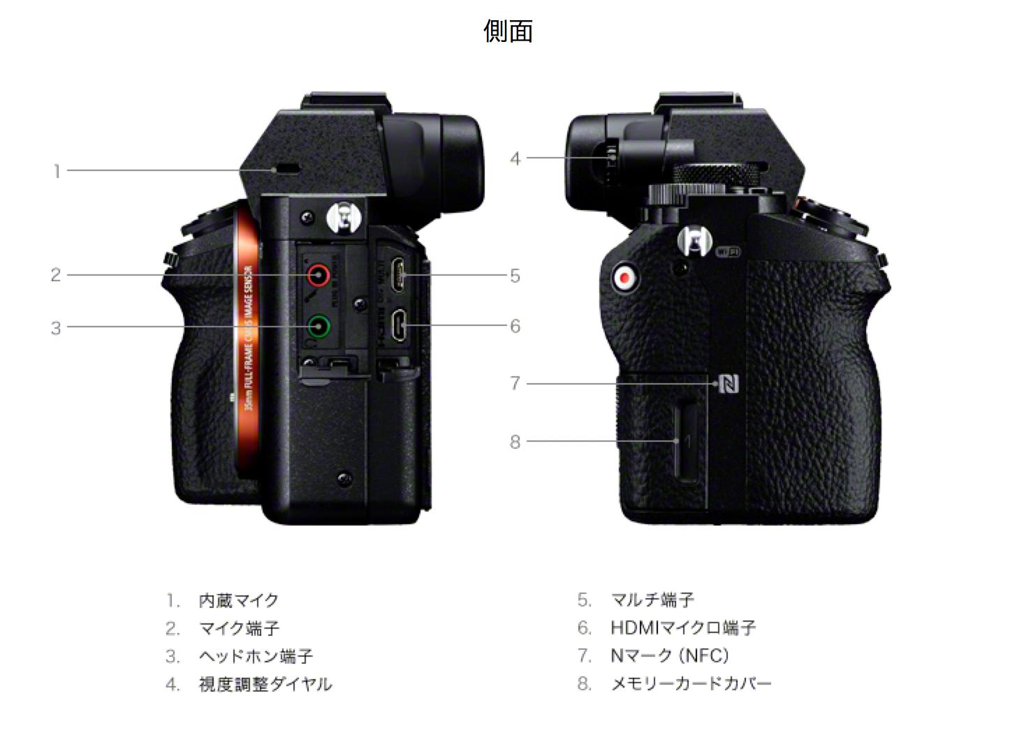 Sony A7 II (có thể) đã được ra mắt !!? - 44499