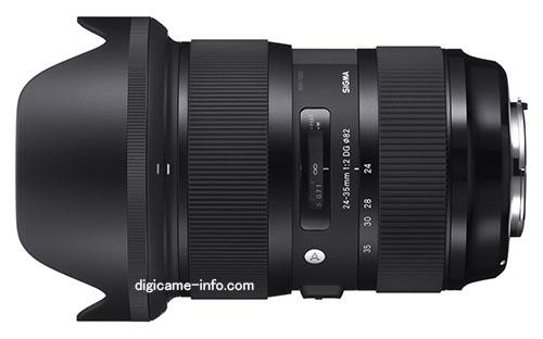 Sigma-24-35mm-f2-DG-HSM-Art-lens