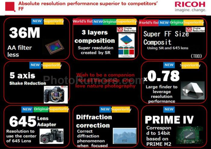 Pentax-full-frame-DSLR-camera-specifications (1)
