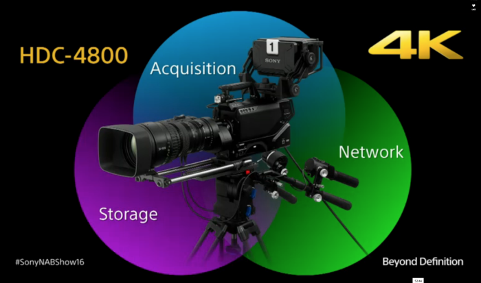 Sony Professional: NAB 2015 - Introducing the PMW-X320 and Sony's ...