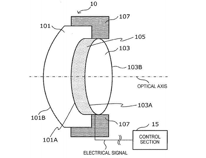 electric-lens