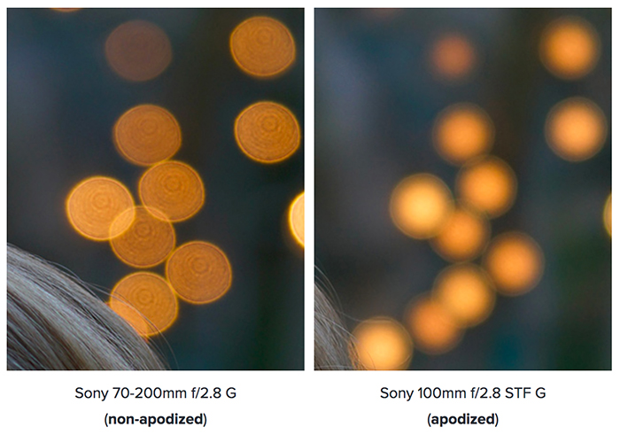 New 100mm STF lens tests by Dpreview, Imaging Resource