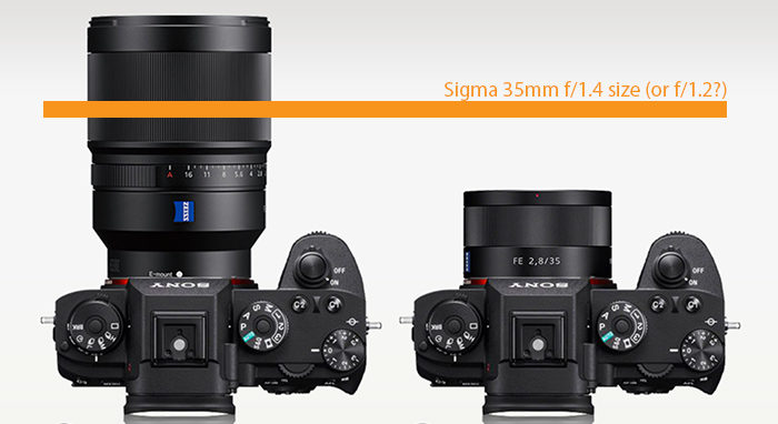 Sigma will soon launch its first Full Frame autofocus lenses for ...