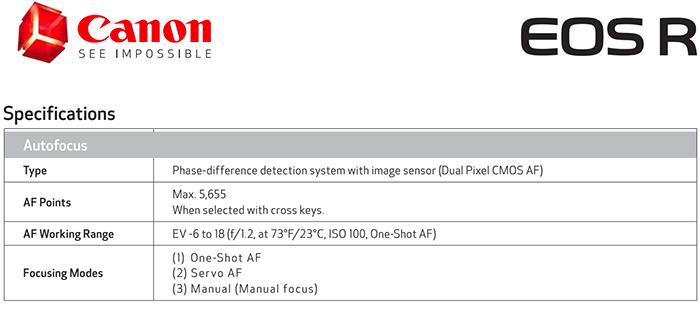 Canon EOS-R specs leaked: Superb autofocus, 8fps, no IBIS