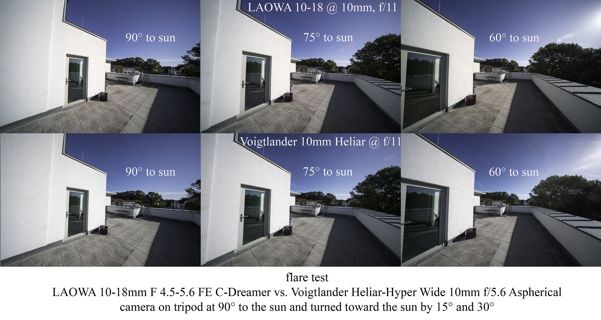 First impressions of the LAOWA 10-18mm F 4 5-5 6 FE C-Dreamer Ultra