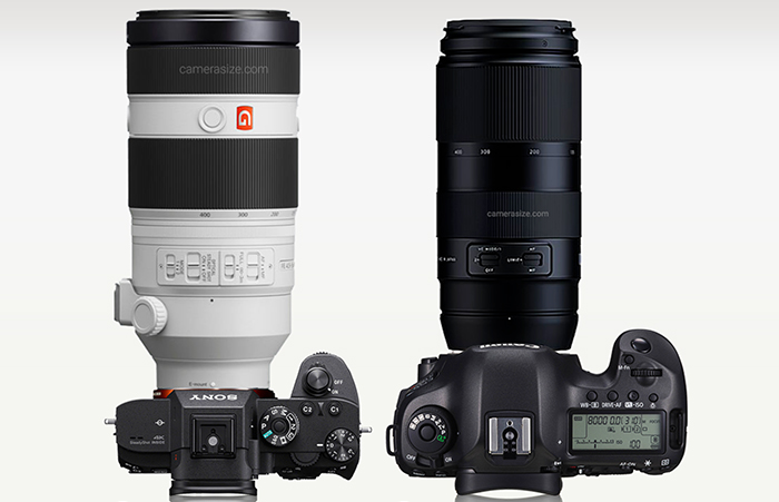 (SR3) First rumors about a new Tamron 100-400/5-6.3 FE lens coming in 2019