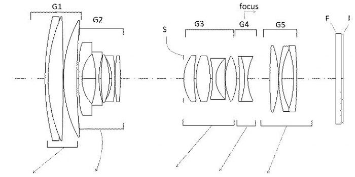 New Sigma patent discloses the design for the future 28-200mm f/3.4-5.6 FE lens